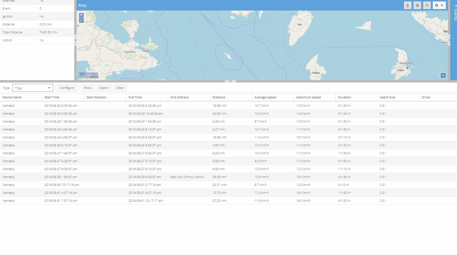 Αναφορά ταξιδιού Tracker σε δεδομένο χρόνο